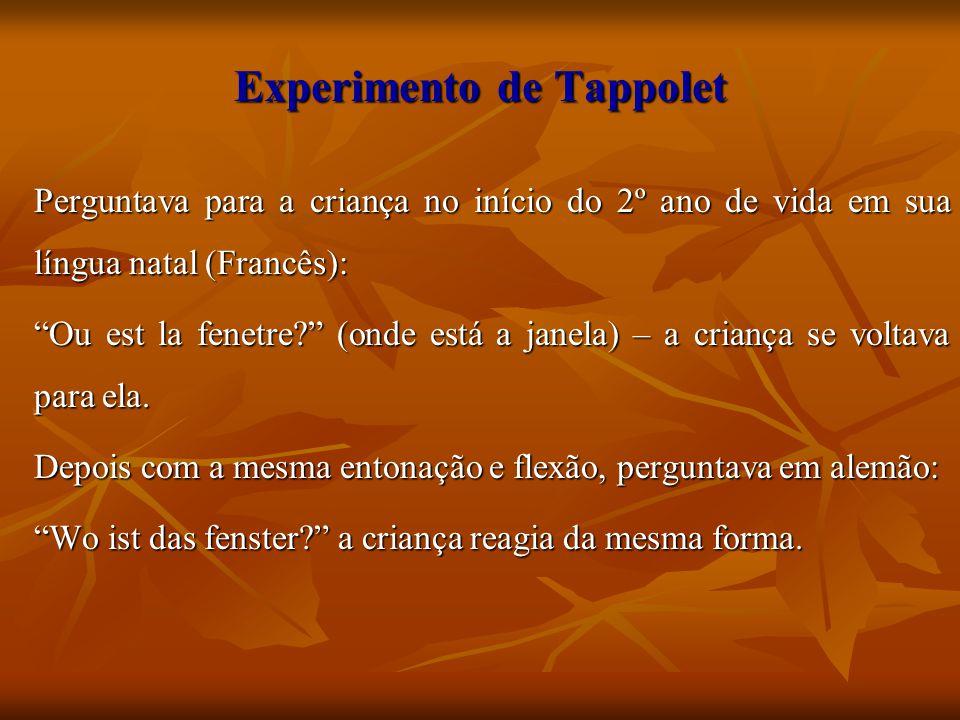 Experimento de Tappolet Perguntava para a criança no início do 2º ano de vida em sua língua natal (Francês): Ou est la fenetre? (onde está a janela) –