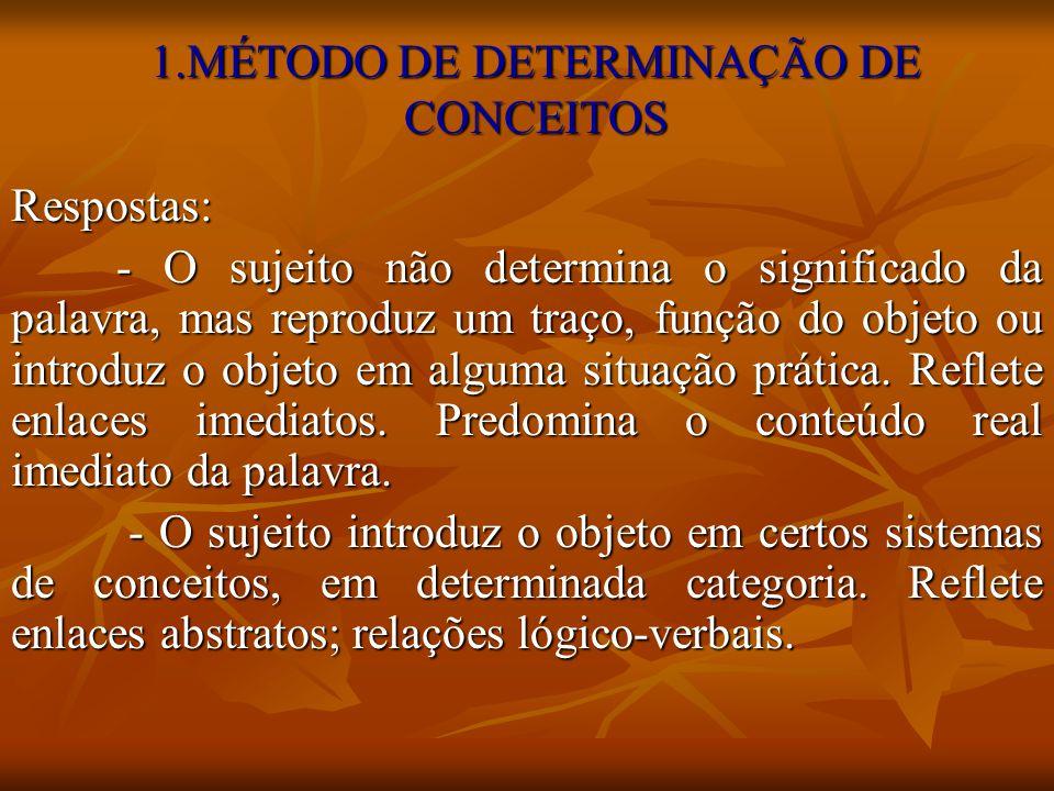 1.MÉTODO DE DETERMINAÇÃO DE CONCEITOS Respostas: - O sujeito não determina o significado da palavra, mas reproduz um traço, função do objeto ou introd