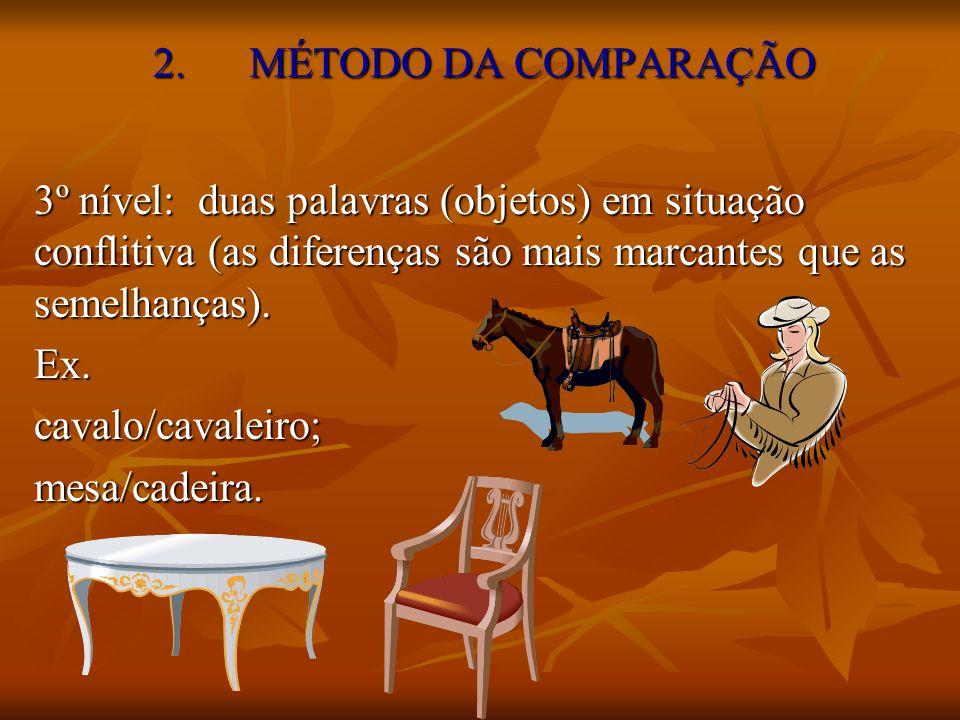 2. MÉTODO DA COMPARAÇÃO 3º nível: duas palavras (objetos) em situação conflitiva (as diferenças são mais marcantes que as semelhanças). Ex.cavalo/cava