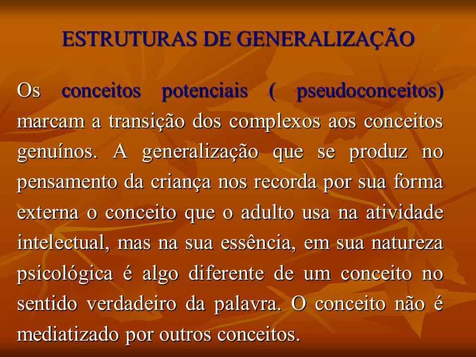ESTRUTURAS DE GENERALIZAÇÃO Os conceitos potenciais ( pseudoconceitos) marcam a transição dos complexos aos conceitos genuínos. A generalização que se