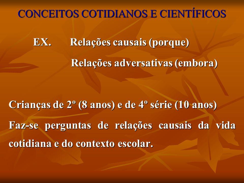 CONCEITOS COTIDIANOS E CIENTÍFICOS EX. Relações causais (porque) Relações adversativas (embora) Relações adversativas (embora) Crianças de 2º (8 anos)