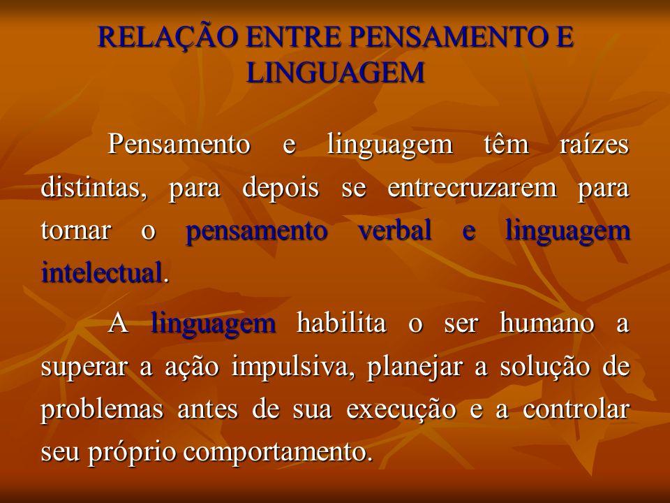 RELAÇÃO ENTRE PENSAMENTO E LINGUAGEM Pensamento e linguagem têm raízes distintas, para depois se entrecruzarem para tornar o pensamento verbal e lingu