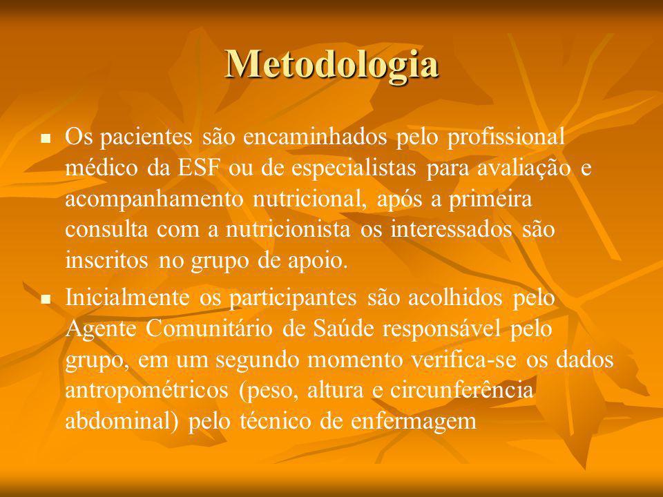 Metodologia Os pacientes são encaminhados pelo profissional médico da ESF ou de especialistas para avaliação e acompanhamento nutricional, após a primeira consulta com a nutricionista os interessados são inscritos no grupo de apoio.