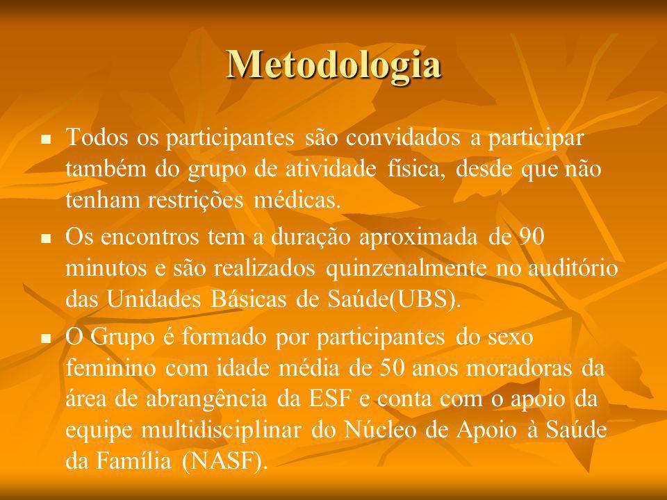 Metodologia Todos os participantes são convidados a participar também do grupo de atividade física, desde que não tenham restrições médicas.