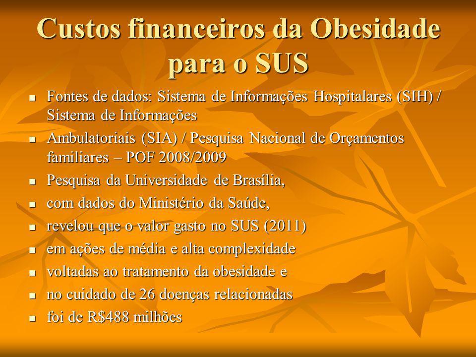 Custos financeiros da Obesidade para o SUS Fontes de dados: Sistema de Informações Hospitalares (SIH) / Sistema de Informações Fontes de dados: Sistema de Informações Hospitalares (SIH) / Sistema de Informações Ambulatoriais (SIA) / Pesquisa Nacional de Orçamentos familiares – POF 2008/2009 Ambulatoriais (SIA) / Pesquisa Nacional de Orçamentos familiares – POF 2008/2009 Pesquisa da Universidade de Brasília, Pesquisa da Universidade de Brasília, com dados do Ministério da Saúde, com dados do Ministério da Saúde, revelou que o valor gasto no SUS (2011) revelou que o valor gasto no SUS (2011) em ações de média e alta complexidade em ações de média e alta complexidade voltadas ao tratamento da obesidade e voltadas ao tratamento da obesidade e no cuidado de 26 doenças relacionadas no cuidado de 26 doenças relacionadas foi de R$488 milhões foi de R$488 milhões