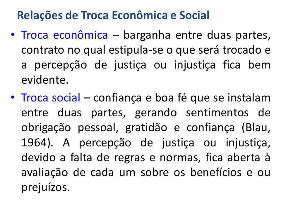 Relações de Troca Econômica e Social Troca econômica – barganha entre duas partes, contrato no qual estipula-se o que será trocado e a percepção de ju