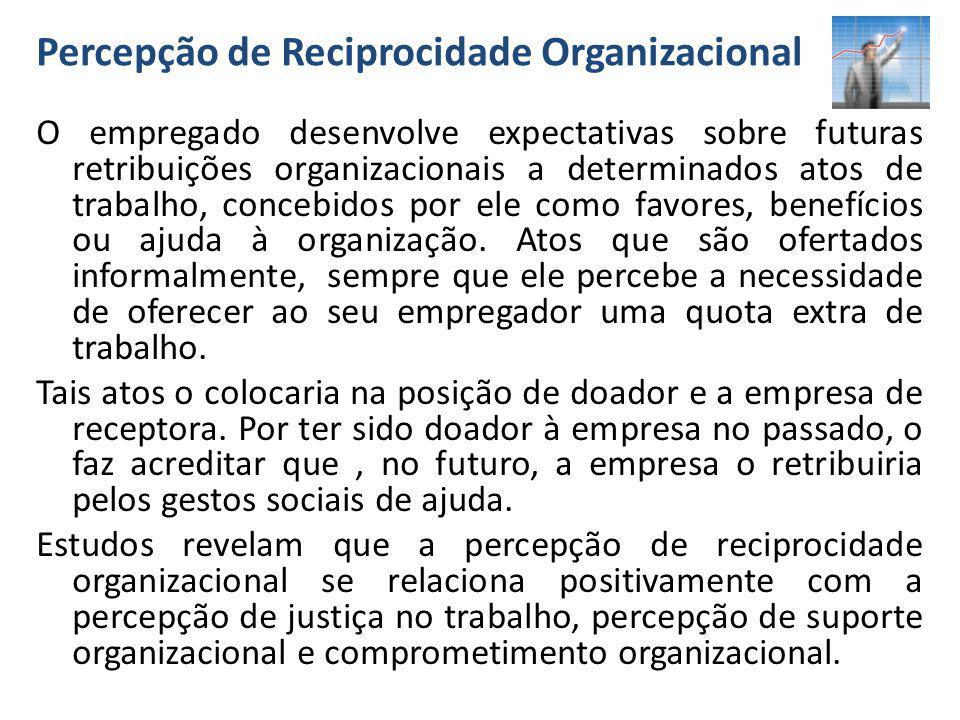 Percepção de Reciprocidade Organizacional O empregado desenvolve expectativas sobre futuras retribuições organizacionais a determinados atos de trabal