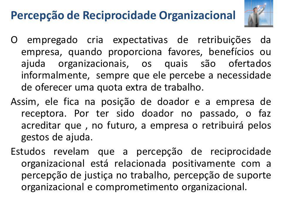 Percepção de Reciprocidade Organizacional O empregado cria expectativas de retribuições da empresa, quando proporciona favores, benefícios ou ajuda or