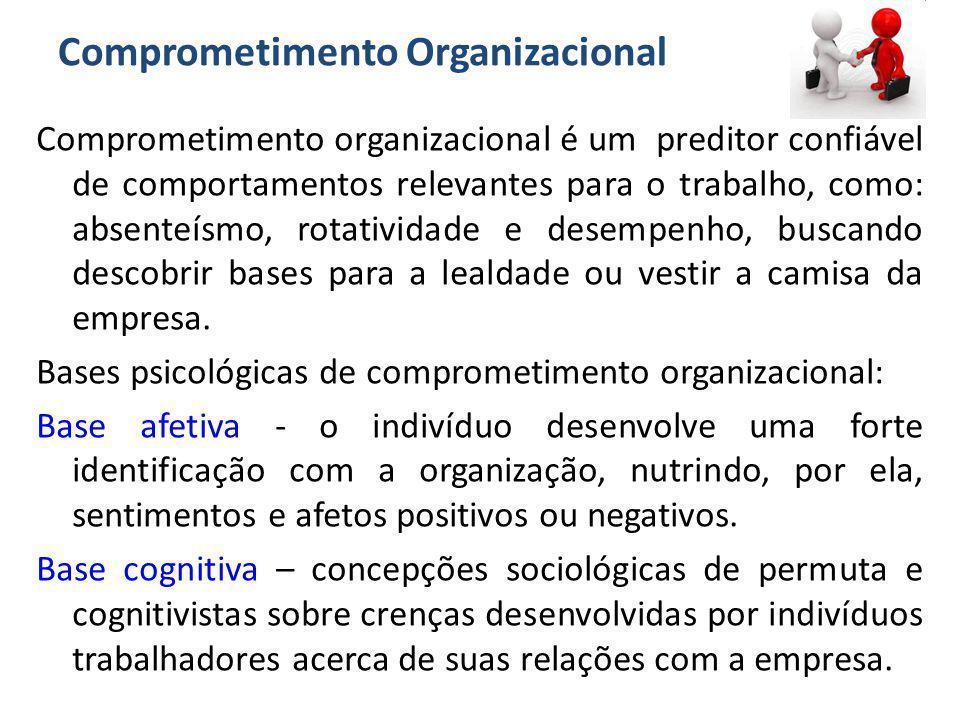 Comprometimento Organizacional Comprometimento organizacional é um preditor confiável de comportamentos relevantes para o trabalho, como: absenteísmo,