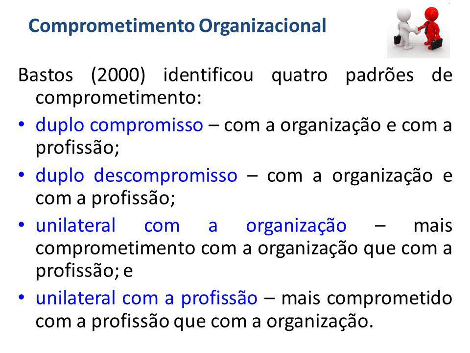 Comprometimento Organizacional Bastos (2000) identificou quatro padrões de comprometimento: duplo compromisso – com a organização e com a profissão; d