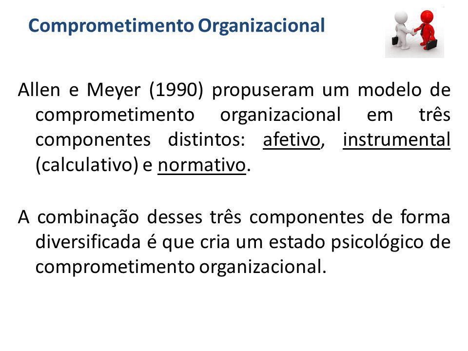 Comprometimento Organizacional Allen e Meyer (1990) propuseram um modelo de comprometimento organizacional em três componentes distintos: afetivo, ins