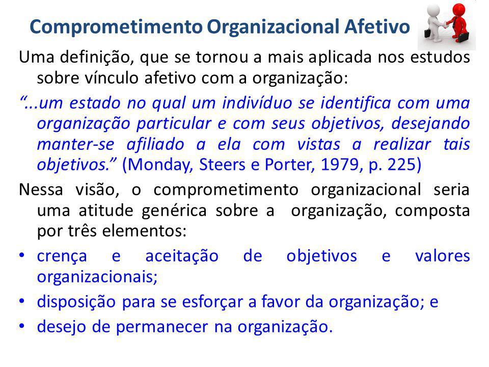 Comprometimento Organizacional Afetivo Uma definição, que se tornou a mais aplicada nos estudos sobre vínculo afetivo com a organização:...um estado n