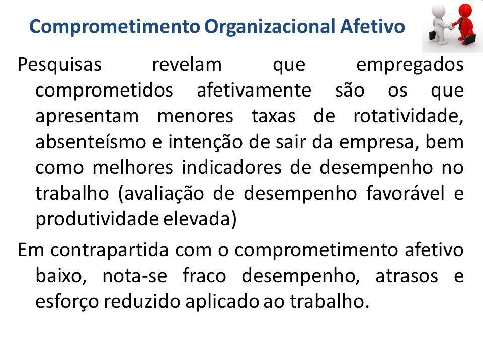 Comprometimento Organizacional Afetivo Pesquisas revelam que empregados comprometidos afetivamente são os que apresentam menores taxas de rotatividade