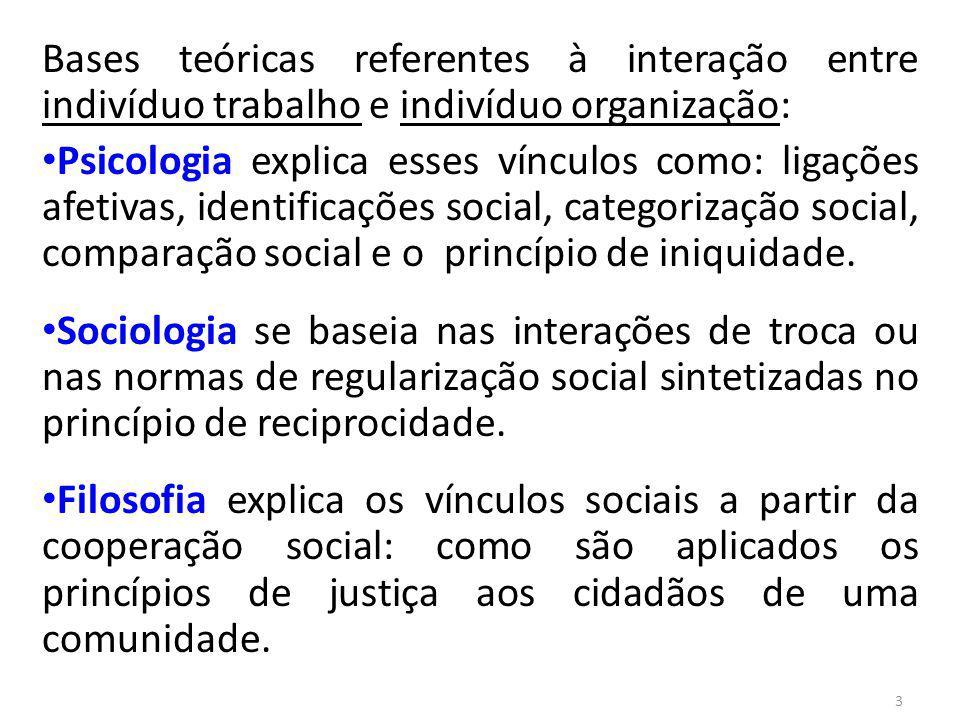Bases teóricas referentes à interação entre indivíduo trabalho e indivíduo organização: Psicologia explica esses vínculos como: ligações afetivas, ide