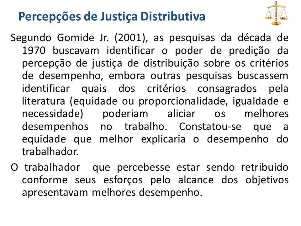 Percepções de Justiça Distributiva Segundo Gomide Jr. (2001), as pesquisas da década de 1970 buscavam identificar o poder de predição da percepção de