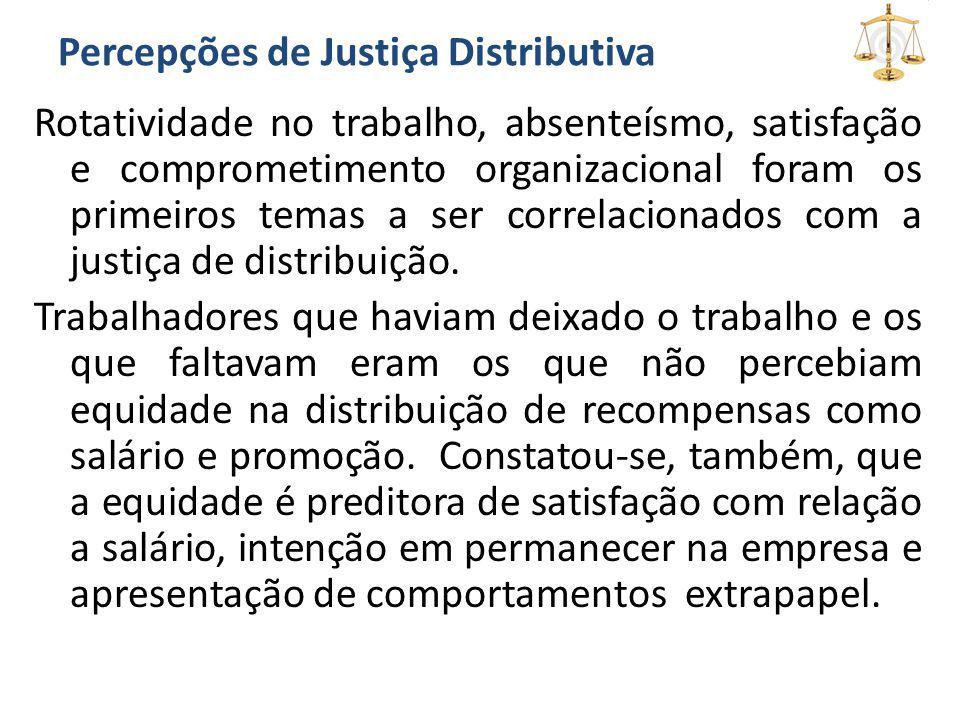 Percepções de Justiça Distributiva Rotatividade no trabalho, absenteísmo, satisfação e comprometimento organizacional foram os primeiros temas a ser c