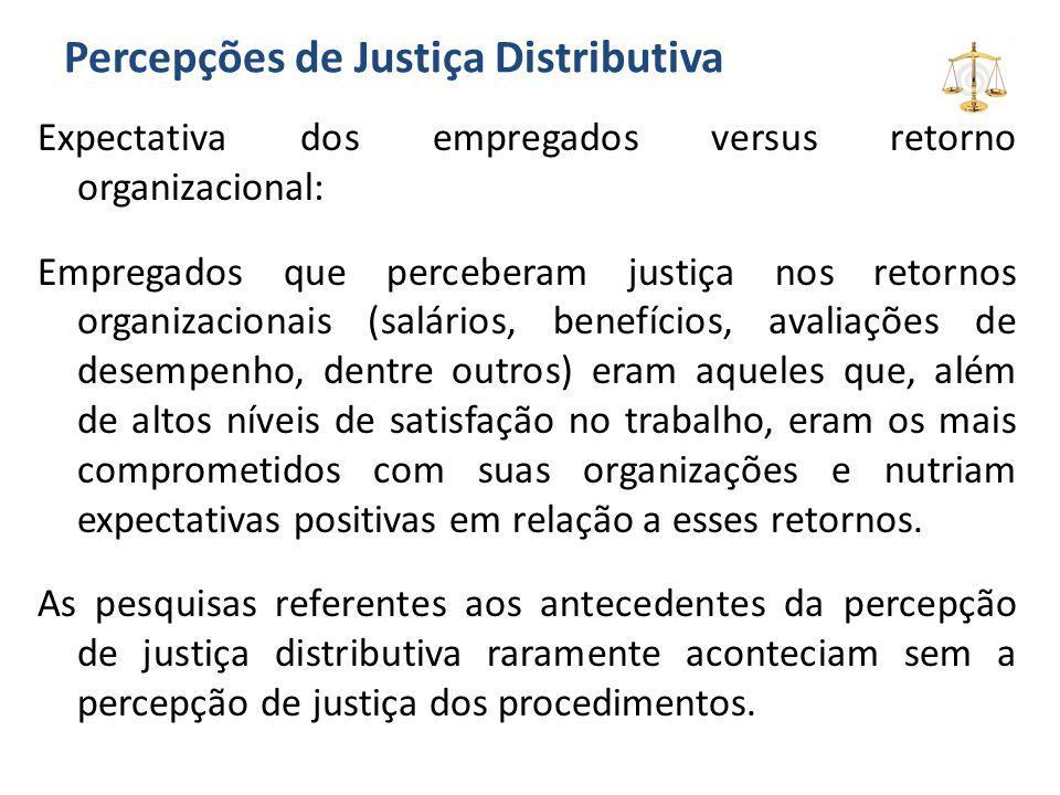 Percepções de Justiça Distributiva Expectativa dos empregados versus retorno organizacional: Empregados que perceberam justiça nos retornos organizaci
