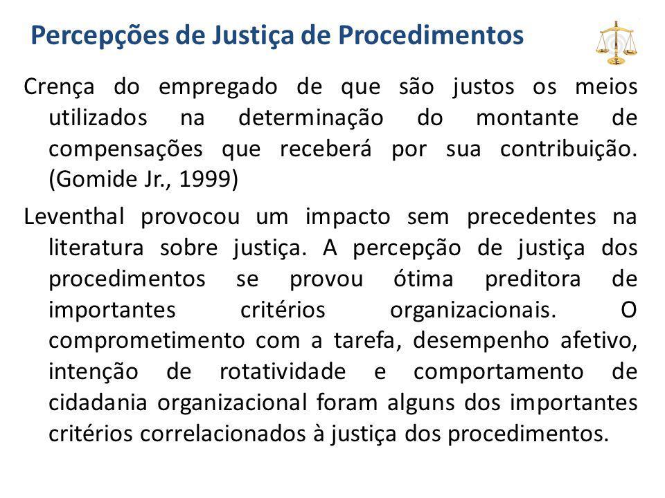 Percepções de Justiça de Procedimentos Crença do empregado de que são justos os meios utilizados na determinação do montante de compensações que receb