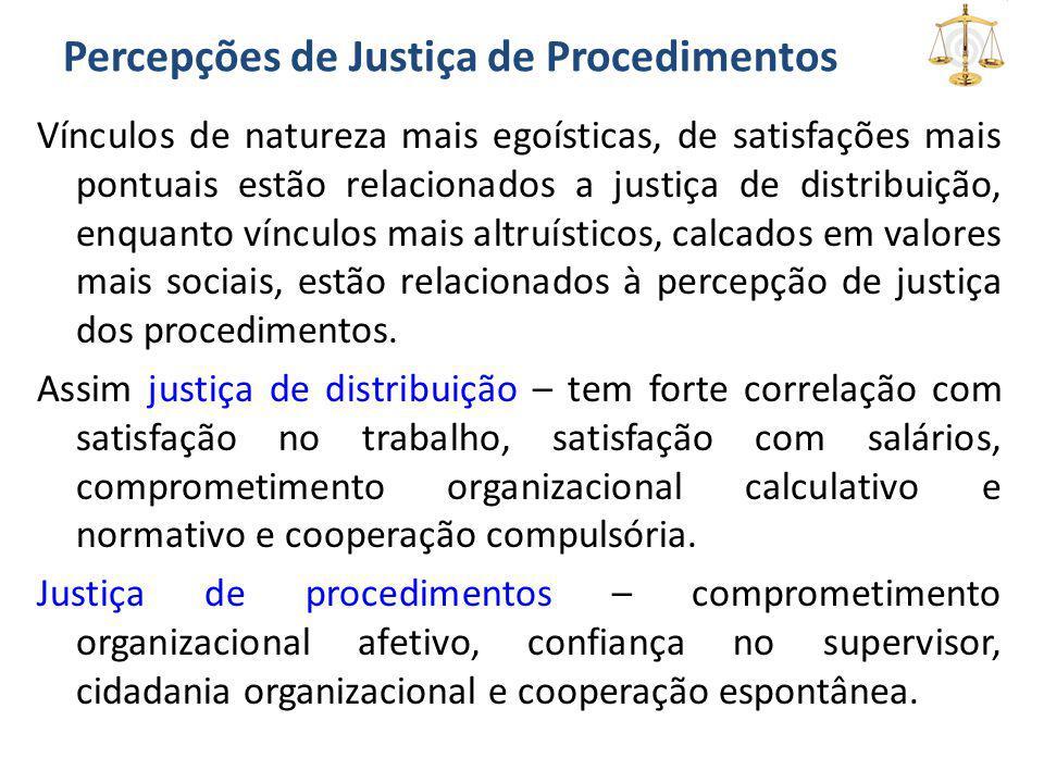 Percepções de Justiça de Procedimentos Vínculos de natureza mais egoísticas, de satisfações mais pontuais estão relacionados a justiça de distribuição