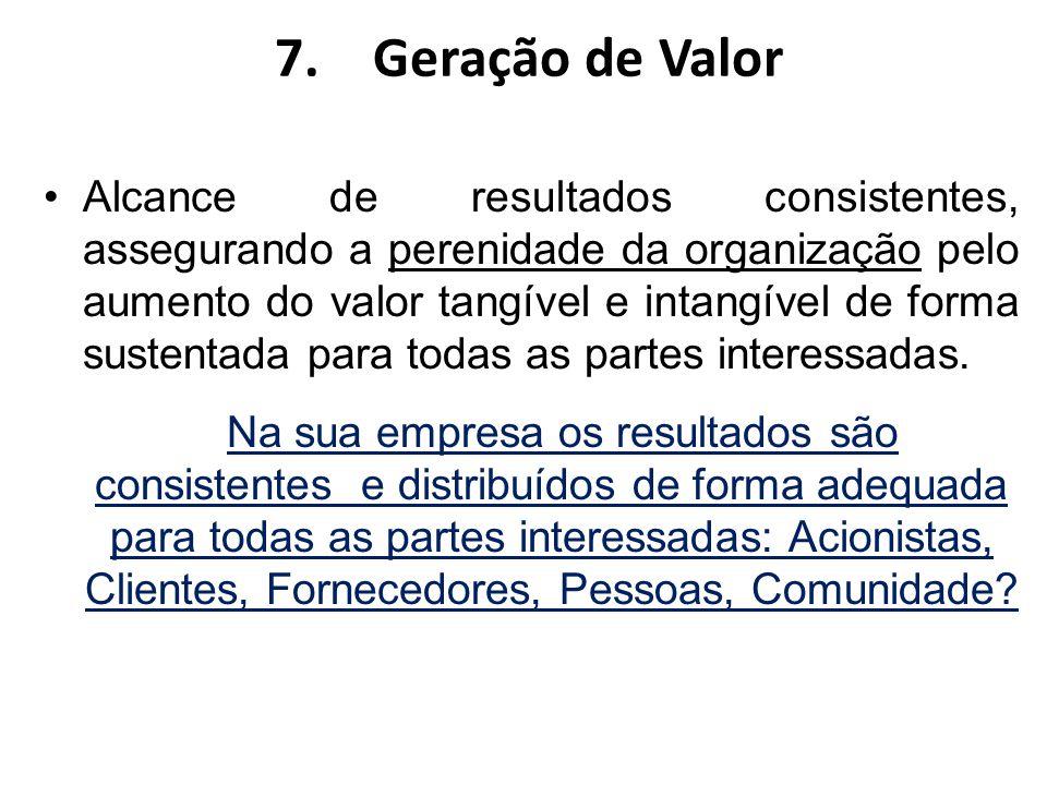 7.Geração de Valor Alcance de resultados consistentes, assegurando a perenidade da organização pelo aumento do valor tangível e intangível de forma su