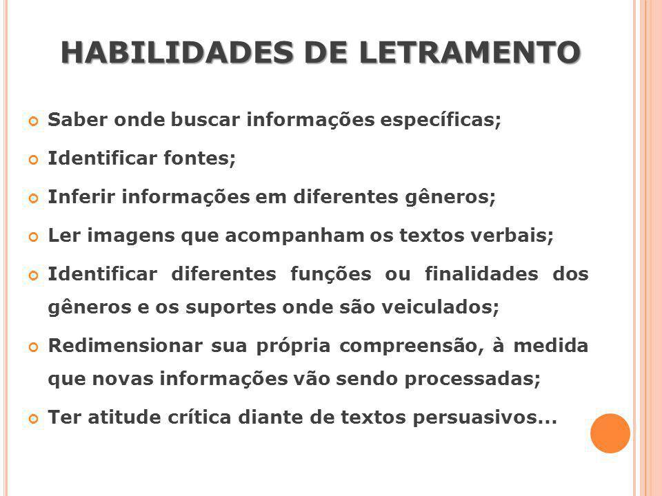 HABILIDADES DE LETRAMENTO Saber onde buscar informações específicas; Identificar fontes; Inferir informações em diferentes gêneros; Ler imagens que ac