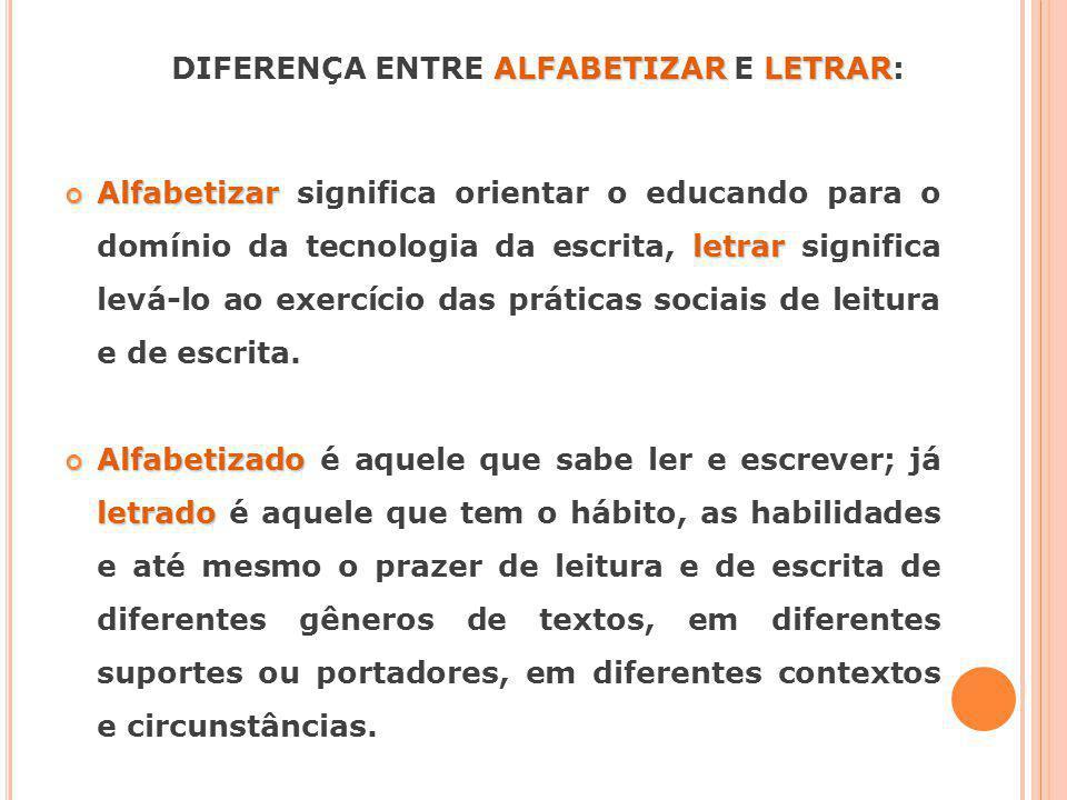 ALFABETIZARLETRAR DIFERENÇA ENTRE ALFABETIZAR E LETRAR: Alfabetizar letrar Alfabetizar significa orientar o educando para o domínio da tecnologia da e