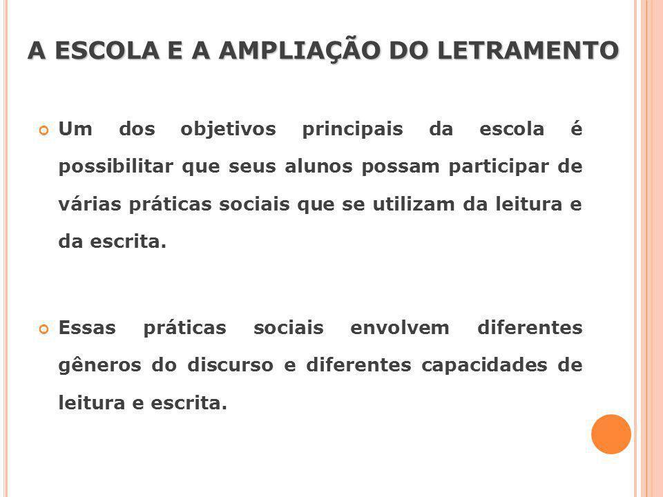 A ESCOLA E A AMPLIAÇÃO DO LETRAMENTO Um dos objetivos principais da escola é possibilitar que seus alunos possam participar de várias práticas sociais