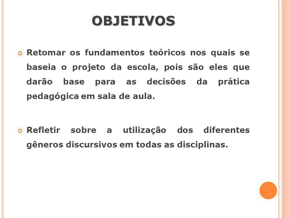 FUNDAMENTOS TEÓRICOS Alfabetização Letramento Gêneros discursivos