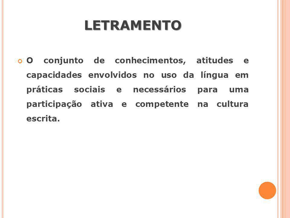 LETRAMENTO O conjunto de conhecimentos, atitudes e capacidades envolvidos no uso da língua em práticas sociais e necessários para uma participação ati