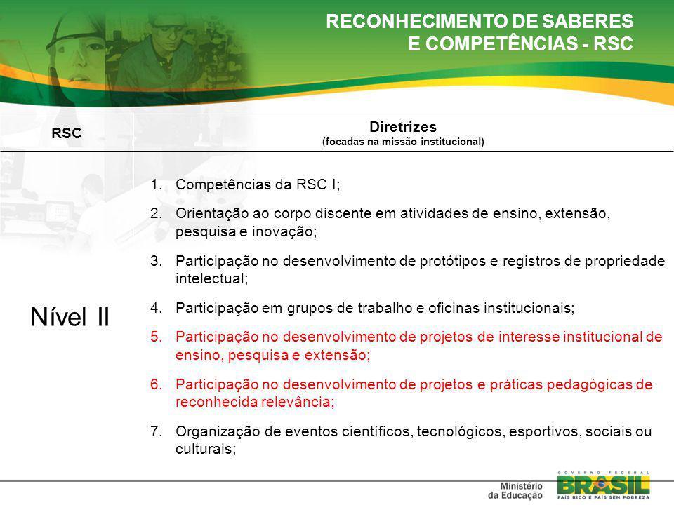 RSC Diretrizes (focadas na missão institucional) Nível II 1.Competências da RSC I; 2.Orientação ao corpo discente em atividades de ensino, extensão, pesquisa e inovação; 3.Participação no desenvolvimento de protótipos e registros de propriedade intelectual; 4.Participação em grupos de trabalho e oficinas institucionais; 5.Participação no desenvolvimento de projetos de interesse institucional de ensino, pesquisa e extensão; 6.Participação no desenvolvimento de projetos e práticas pedagógicas de reconhecida relevância; 7.Organização de eventos científicos, tecnológicos, esportivos, sociais ou culturais; RECONHECIMENTO DE SABERES E COMPETÊNCIAS - RSC