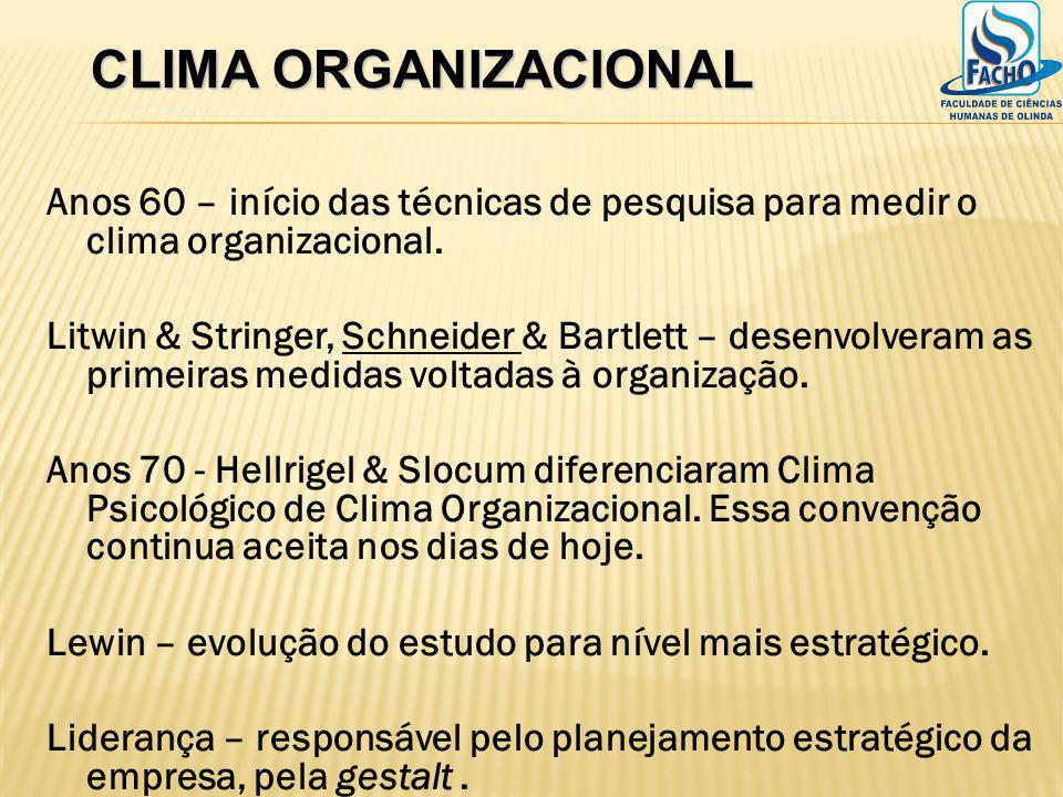 Anos 60 – início das técnicas de pesquisa para medir o clima organizacional. Litwin & Stringer, Schneider & Bartlett – desenvolveram as primeiras medi
