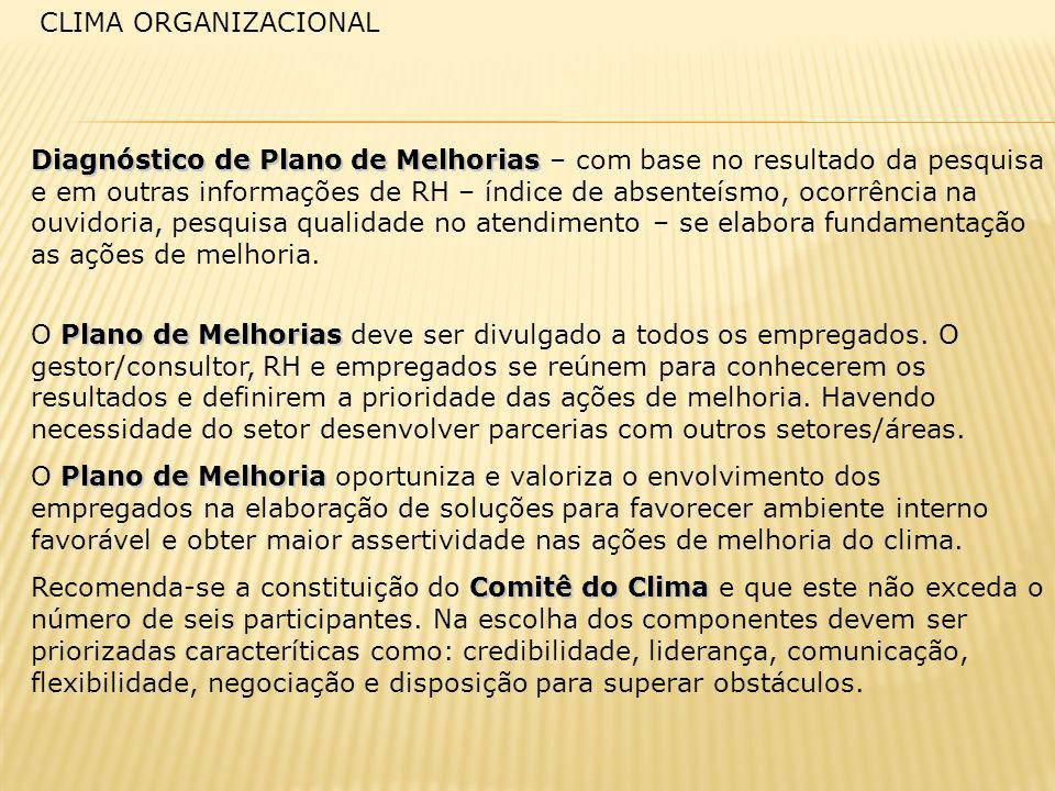 CLIMA ORGANIZACIONAL Diagnóstico de Plano de Melhorias Diagnóstico de Plano de Melhorias – com base no resultado da pesquisa e em outras informações d