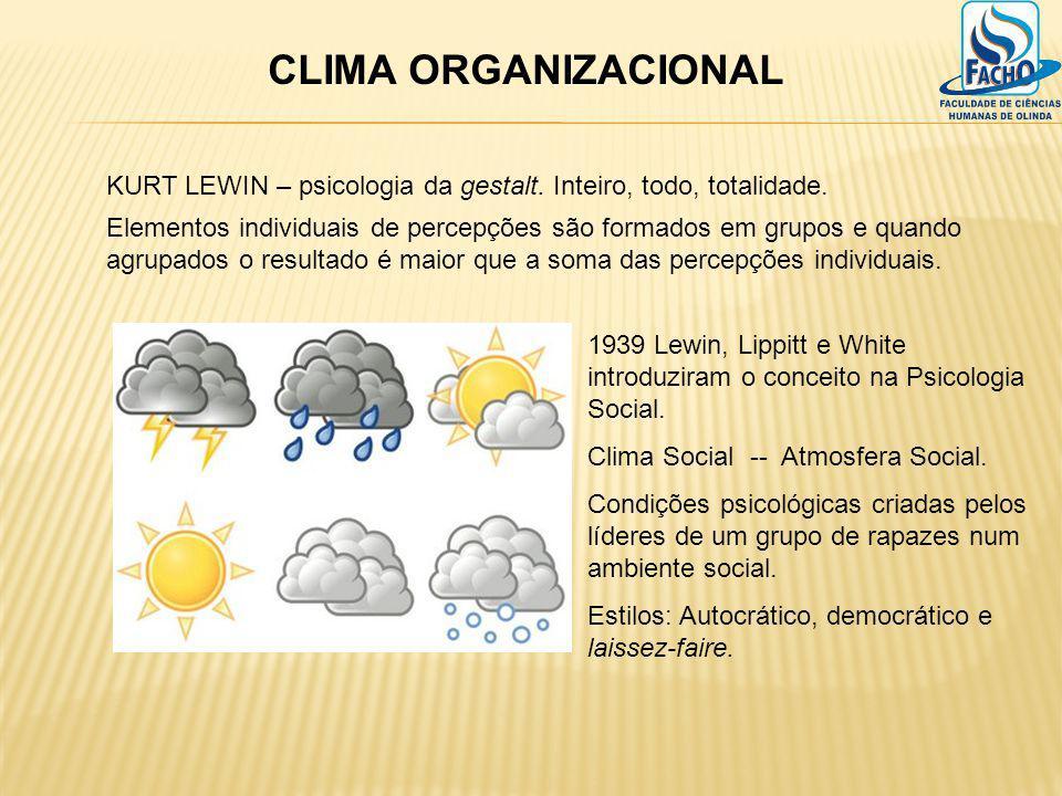 CLIMA ORGANIZACIONAL KURT LEWIN – psicologia da gestalt. Inteiro, todo, totalidade. Elementos individuais de percepções são formados em grupos e quand