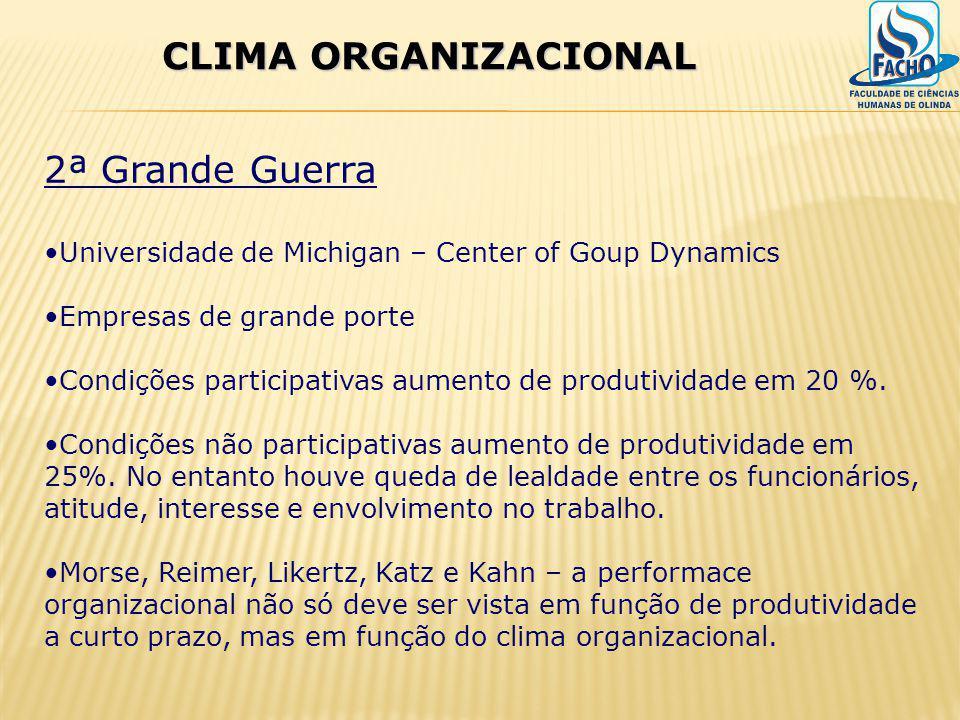 2ª Grande Guerra Universidade de Michigan – Center of Goup Dynamics Empresas de grande porte Condições participativas aumento de produtividade em 20 %