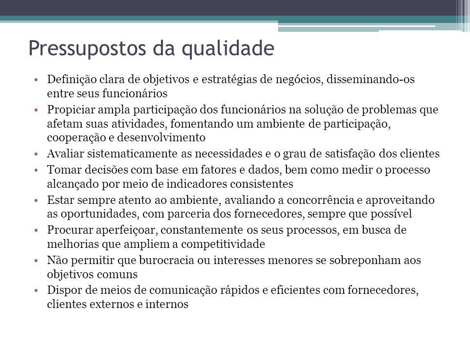 Pressupostos da qualidade Definição clara de objetivos e estratégias de negócios, disseminando-os entre seus funcionários Propiciar ampla participação