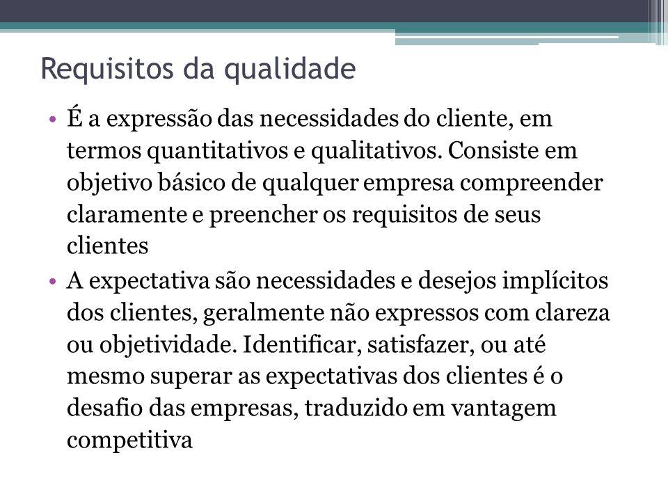 Requisitos da qualidade É a expressão das necessidades do cliente, em termos quantitativos e qualitativos. Consiste em objetivo básico de qualquer emp