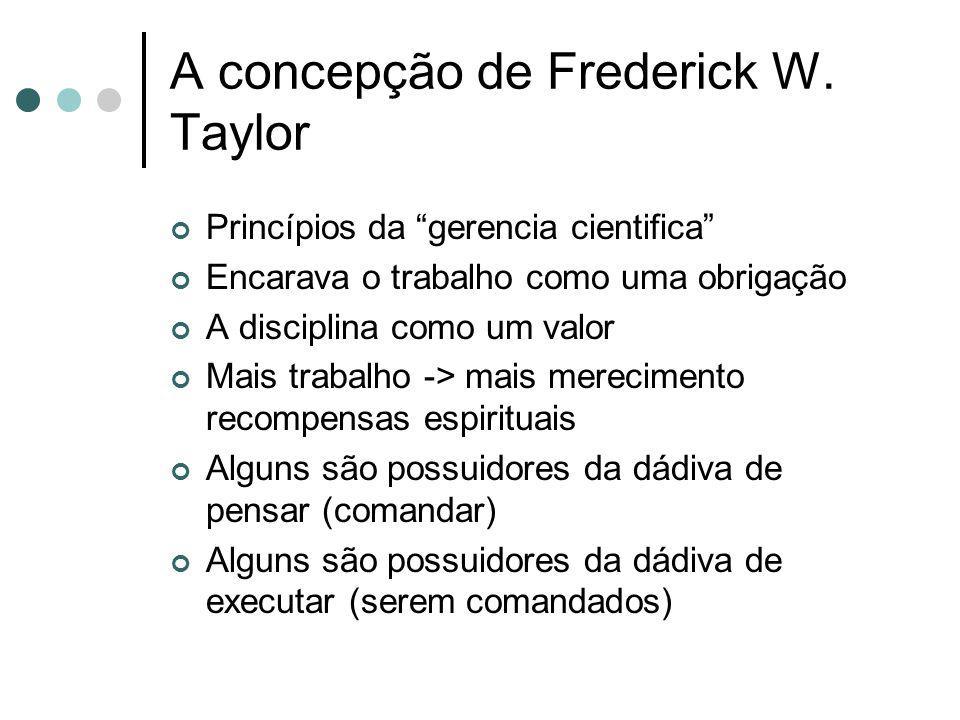A concepção de Frederick W. Taylor Princípios da gerencia cientifica Encarava o trabalho como uma obrigação A disciplina como um valor Mais trabalho -