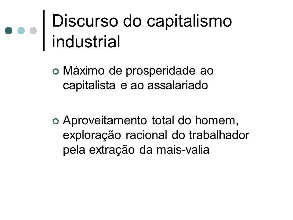 Discurso do capitalismo industrial Máximo de prosperidade ao capitalista e ao assalariado Aproveitamento total do homem, exploração racional do trabal