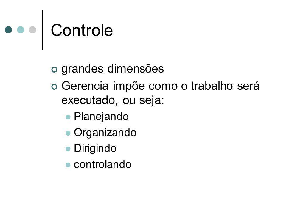 Controle grandes dimensões Gerencia impõe como o trabalho será executado, ou seja: Planejando Organizando Dirigindo controlando