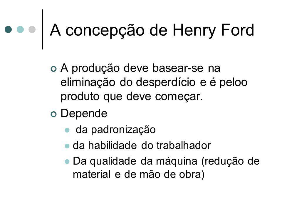 A concepção de Henry Ford A produção deve basear-se na eliminação do desperdício e é peloo produto que deve começar. Depende da padronização da habili