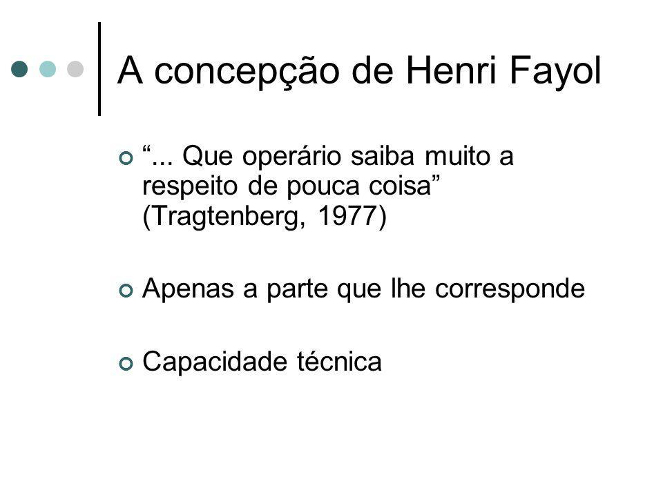 A concepção de Henri Fayol... Que operário saiba muito a respeito de pouca coisa (Tragtenberg, 1977) Apenas a parte que lhe corresponde Capacidade téc