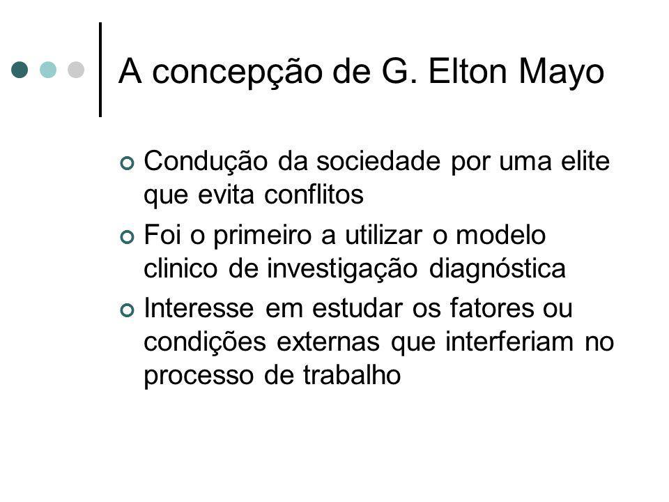 A concepção de G. Elton Mayo Condução da sociedade por uma elite que evita conflitos Foi o primeiro a utilizar o modelo clinico de investigação diagnó