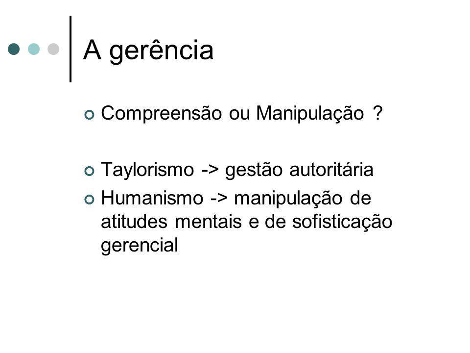 A gerência Compreensão ou Manipulação ? Taylorismo -> gestão autoritária Humanismo -> manipulação de atitudes mentais e de sofisticação gerencial