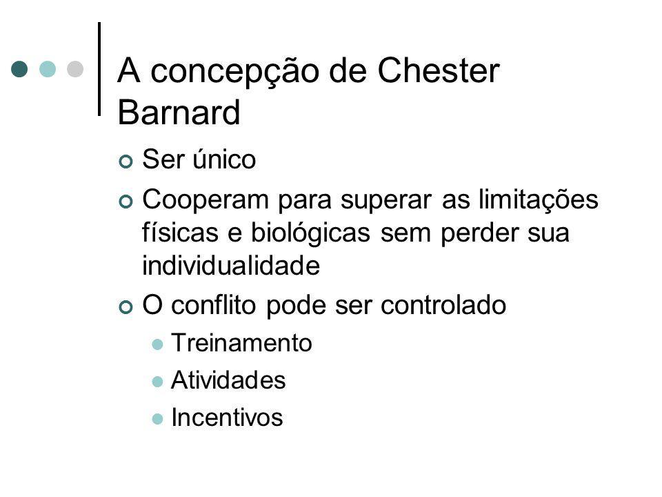 A concepção de Chester Barnard Ser único Cooperam para superar as limitações físicas e biológicas sem perder sua individualidade O conflito pode ser c