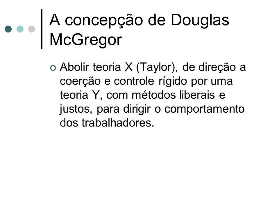 A concepção de Douglas McGregor Abolir teoria X (Taylor), de direção a coerção e controle rígido por uma teoria Y, com métodos liberais e justos, para