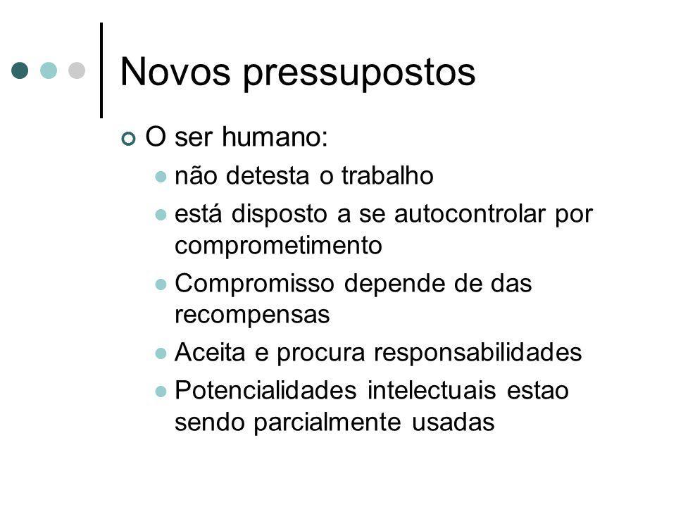 Novos pressupostos O ser humano: não detesta o trabalho está disposto a se autocontrolar por comprometimento Compromisso depende de das recompensas Ac