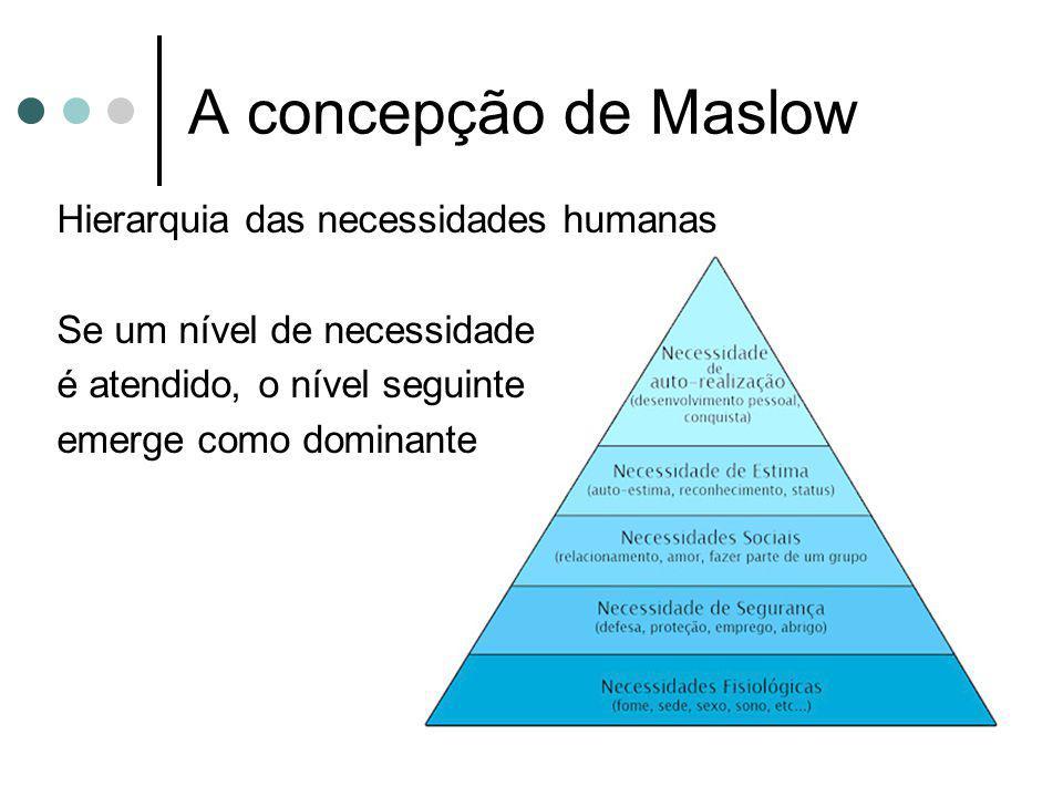 A concepção de Maslow Hierarquia das necessidades humanas Se um nível de necessidade é atendido, o nível seguinte emerge como dominante