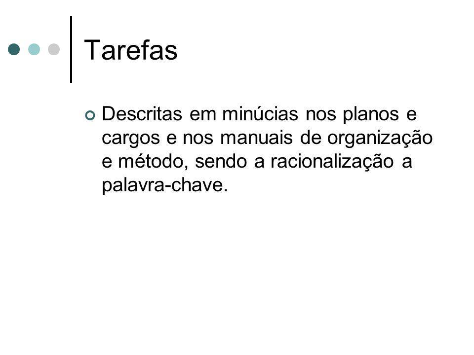 Gestão Gerência passa a trabalhar estas necessidades com o efeito de controlar os estados de motivação, ou seja...