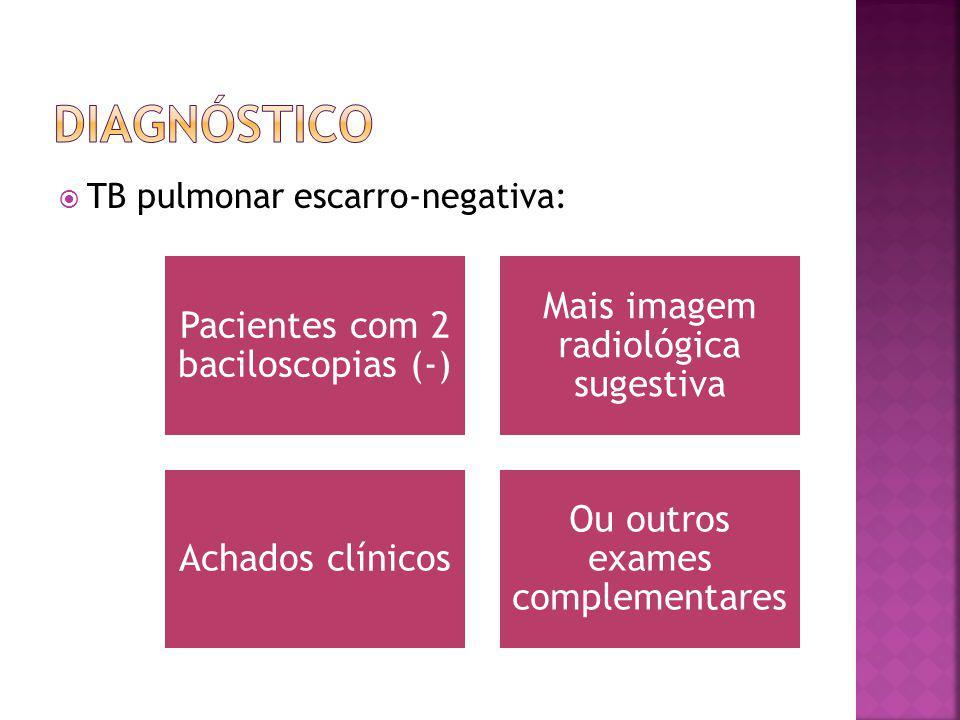 TB pulmonar escarro-negativa: Pacientes com 2 baciloscopias (-) Mais imagem radiológica sugestiva Achados clínicos Ou outros exames complementares