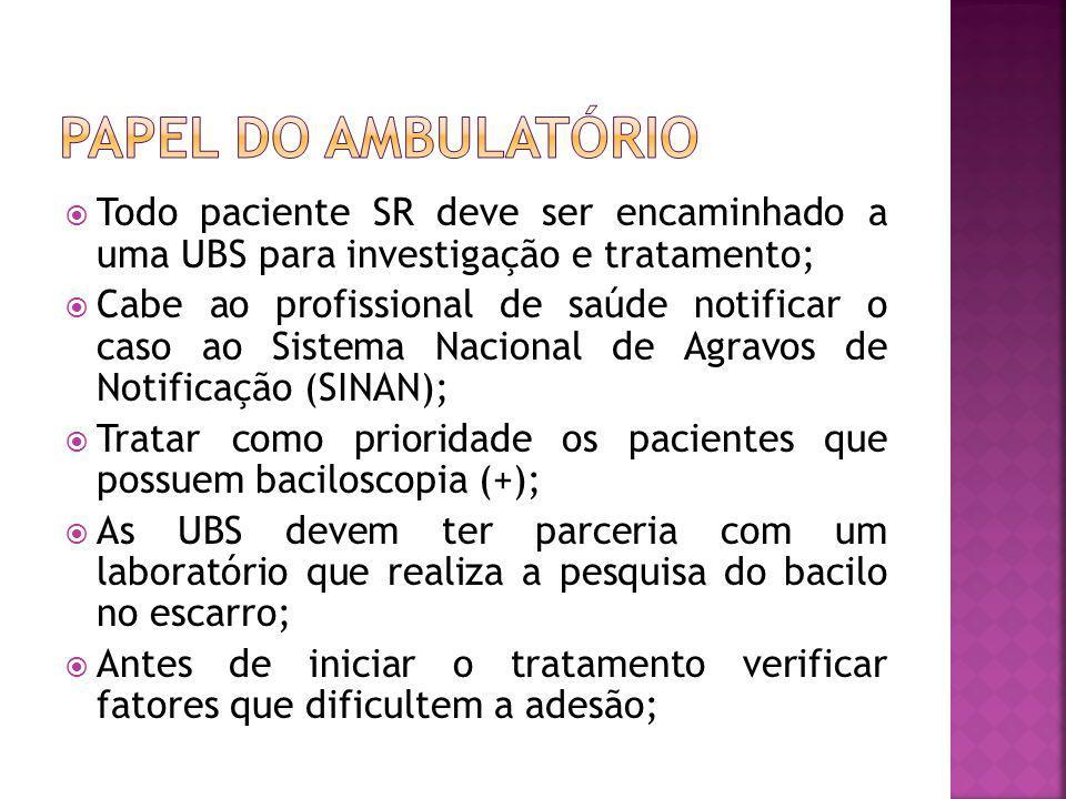 Todo paciente SR deve ser encaminhado a uma UBS para investigação e tratamento; Cabe ao profissional de saúde notificar o caso ao Sistema Nacional de